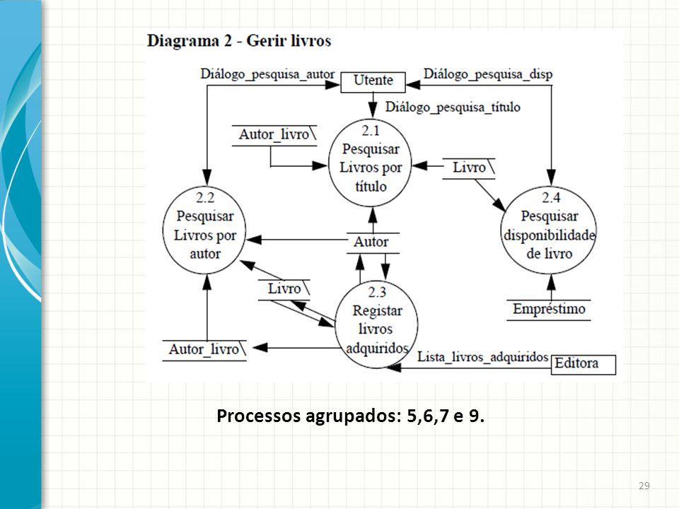 Processos agrupados: 5,6,7 e 9. 29