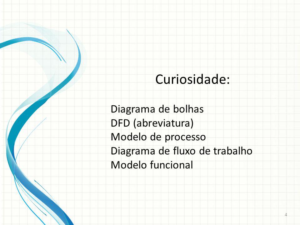 Curiosidade: Diagrama de bolhas DFD (abreviatura) Modelo de processo Diagrama de fluxo de trabalho Modelo funcional 4