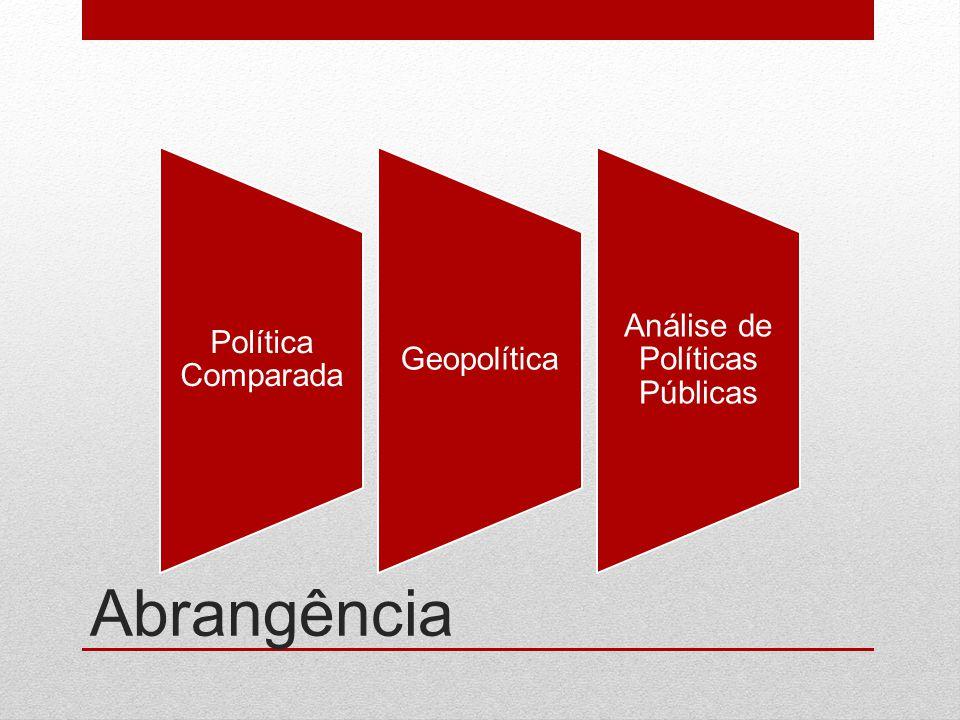 Política Comparada Geopolítica Análise de Políticas Públicas Abrangência