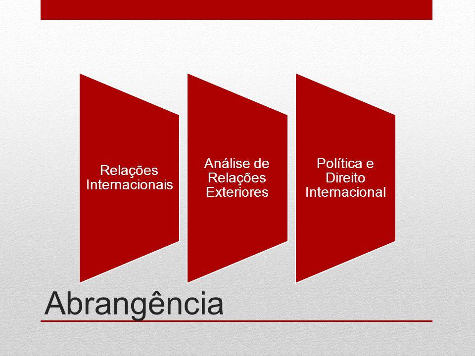 Relações Internacionais Análise de Relações Exteriores Política e Direito Internacional Abrangência
