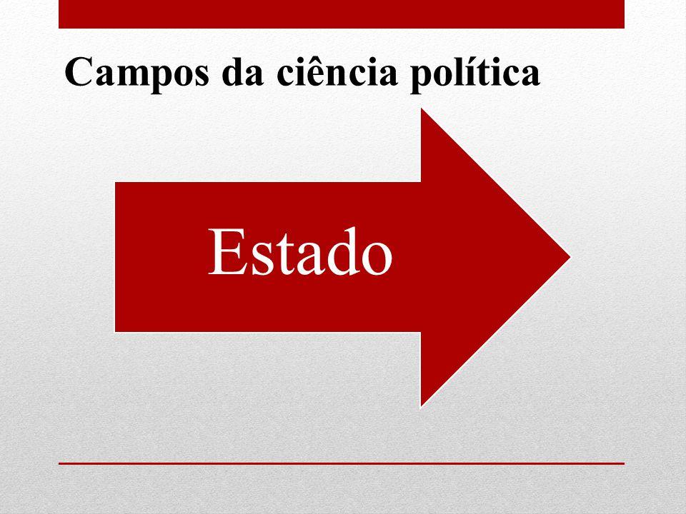 Estado Campos da ciência política
