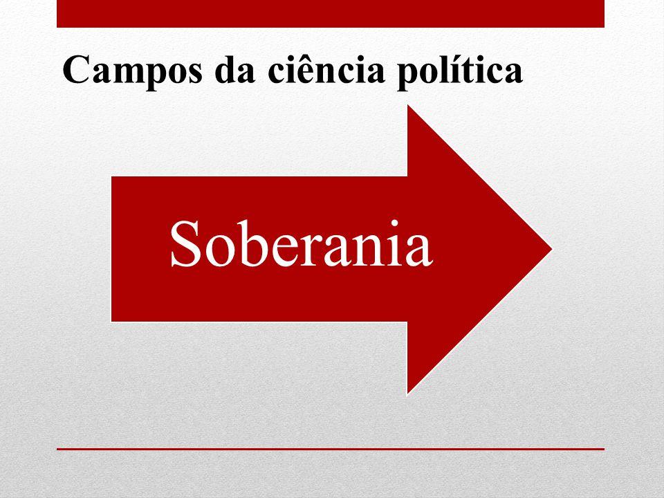 Soberania Campos da ciência política