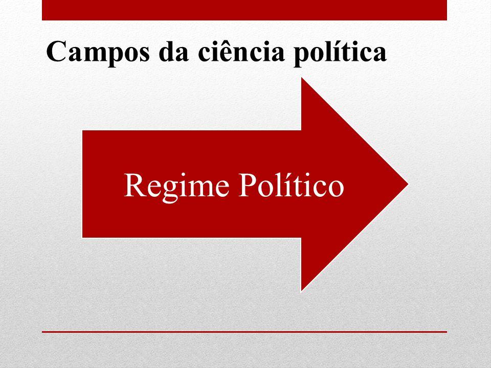 Regime Político Campos da ciência política