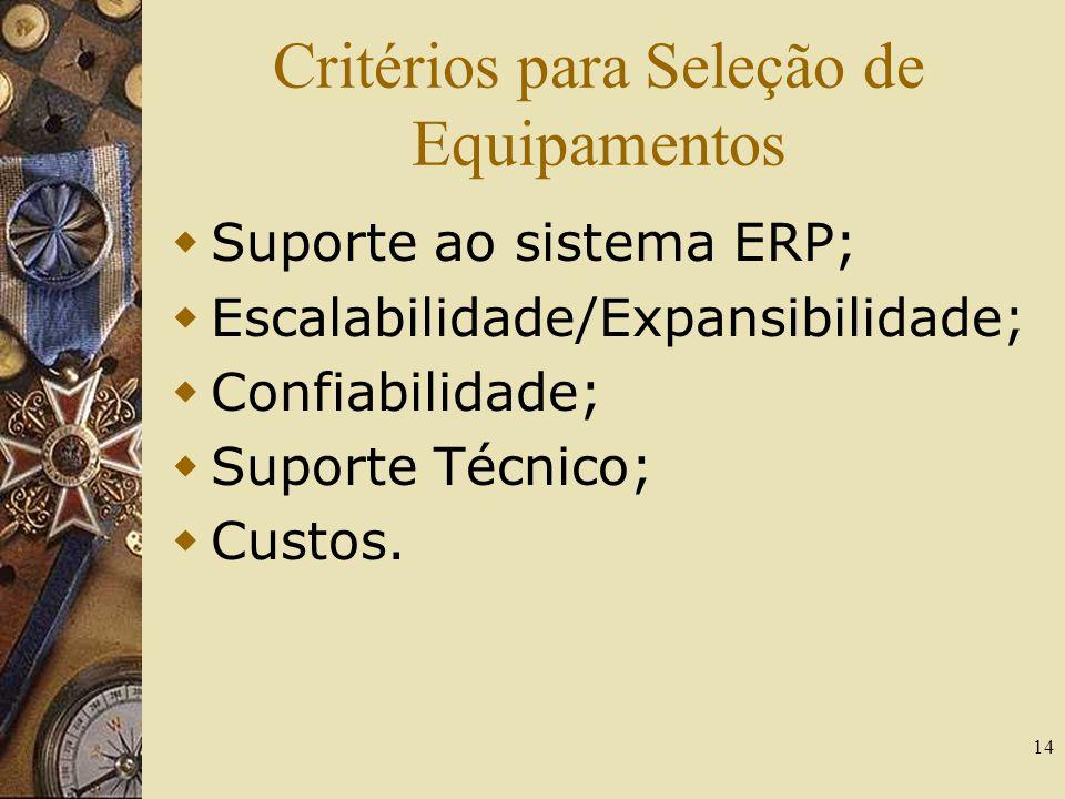14 Critérios para Seleção de Equipamentos Suporte ao sistema ERP; Escalabilidade/Expansibilidade; Confiabilidade; Suporte Técnico; Custos.