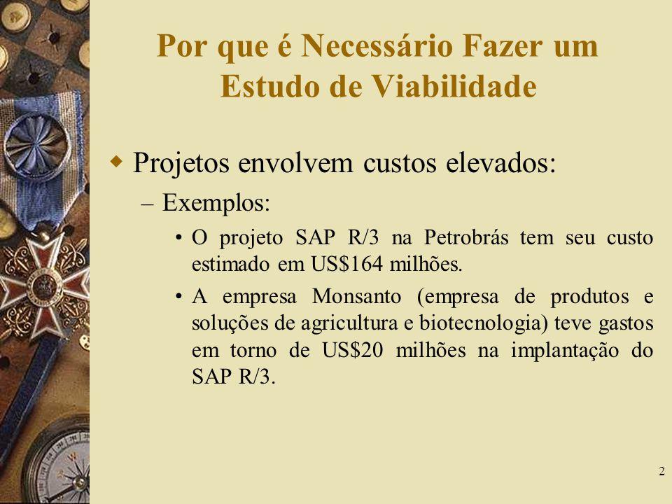 2 Por que é Necessário Fazer um Estudo de Viabilidade Projetos envolvem custos elevados: – Exemplos: O projeto SAP R/3 na Petrobrás tem seu custo esti