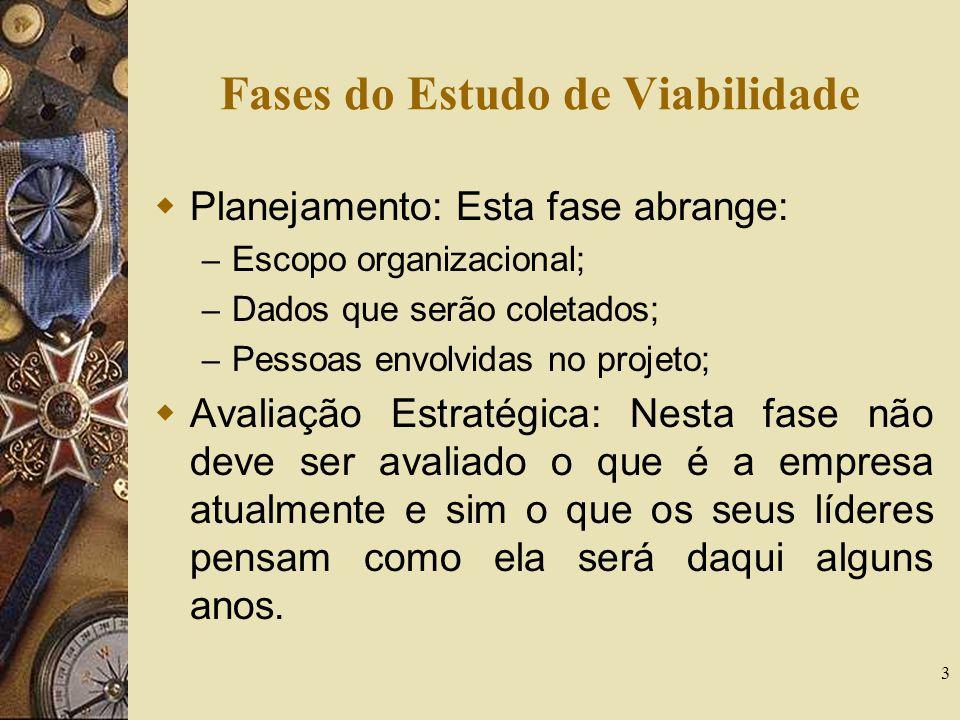 3 Fases do Estudo de Viabilidade Planejamento: Esta fase abrange: – Escopo organizacional; – Dados que serão coletados; – Pessoas envolvidas no projet