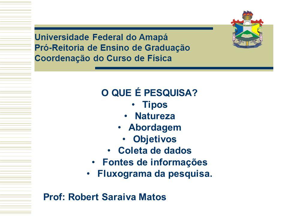 Universidade Federal do Amapá Pró-Reitoria de Ensino de Graduação Coordenação do Curso de Física O QUE É PESQUISA? Tipos Natureza Abordagem Objetivos