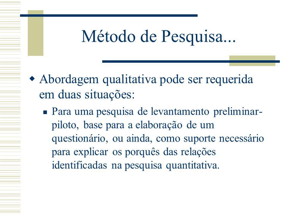 Método de Pesquisa... Abordagem qualitativa pode ser requerida em duas situações: Para uma pesquisa de levantamento preliminar- piloto, base para a el
