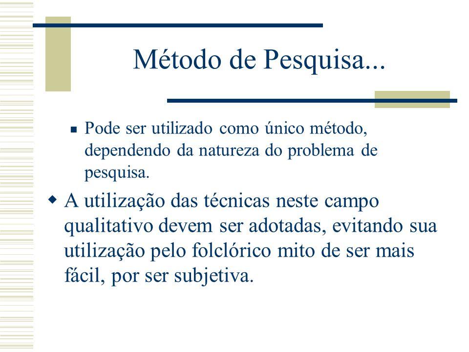 Método de Pesquisa... Pode ser utilizado como único método, dependendo da natureza do problema de pesquisa. A utilização das técnicas neste campo qual