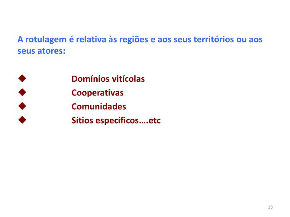 A rotulagem é relativa às regiões e aos seus territórios ou aos seus atores: Domínios vitícolas Cooperativas Comunidades Sítios específicos….etc 19