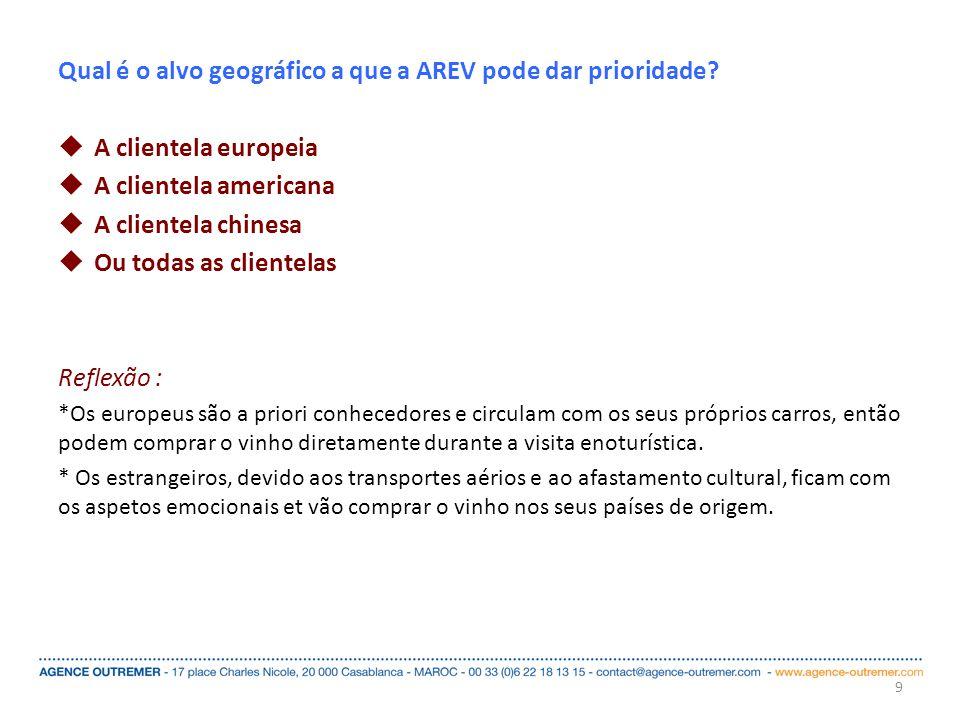 Qual é o alvo geográfico a que a AREV pode dar prioridade? A clientela europeia A clientela americana A clientela chinesa Ou todas as clientelas Refle