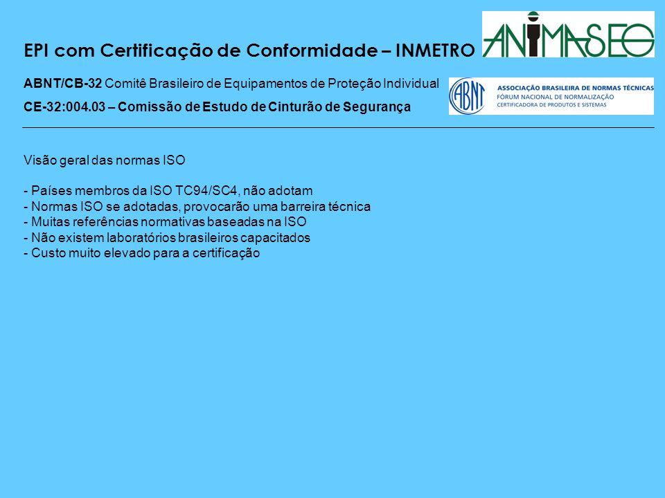 EPI com Certificação de Conformidade – INMETRO ABNT/CB-32 Comitê Brasileiro de Equipamentos de Proteção Individual CE-32:004.03 – Comissão de Estudo de Cinturão de Segurança Simulação de custos INMETRO + ISO Exemplo: Trava queda para corda, podendo ser utilizado com 3 cinturões.