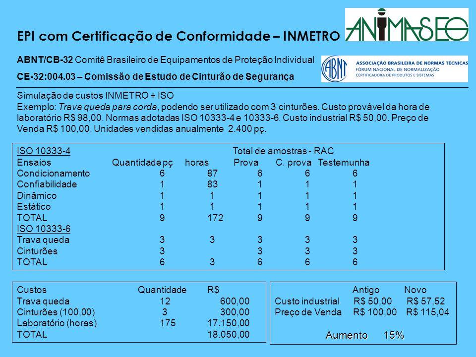 EPI com Certificação de Conformidade – INMETRO ABNT/CB-32 Comitê Brasileiro de Equipamentos de Proteção Individual CE-32:004.03 – Comissão de Estudo de Cinturão de Segurança PRÓXIMAS AÇÕES DA CE: - Concluir a leitura das normas ISO - Concluir a adaptação das normas EN - Reunião com ABNT sobre como poderemos viabilizar a utilização de novas NORMAS