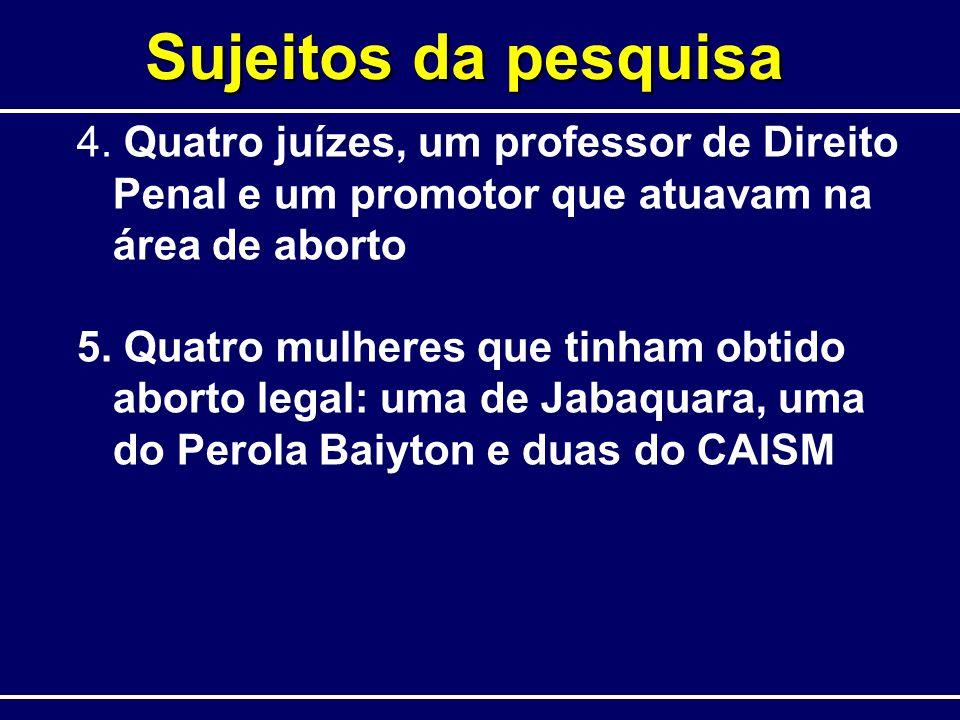 Sujeitos da pesquisa 4. Quatro juízes, um professor de Direito Penal e um promotor que atuavam na área de aborto 5. Quatro mulheres que tinham obtido