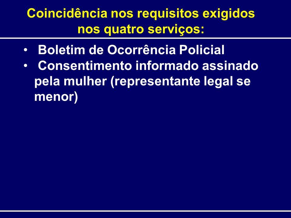 Coincidência nos requisitos exigidos nos quatro serviços: Boletim de Ocorrência Policial Consentimento informado assinado pela mulher (representante l