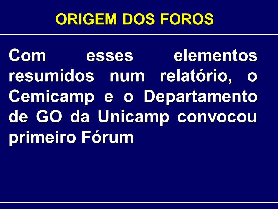 ORIGEM DOS FOROS Com esses elementos resumidos num relatório, o Cemicamp e o Departamento de GO da Unicamp convocou primeiro Fórum