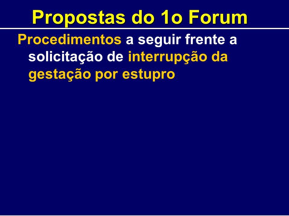 Propostas do 1o Forum Procedimentos a seguir frente a solicitação de interrupção da gestação por estupro