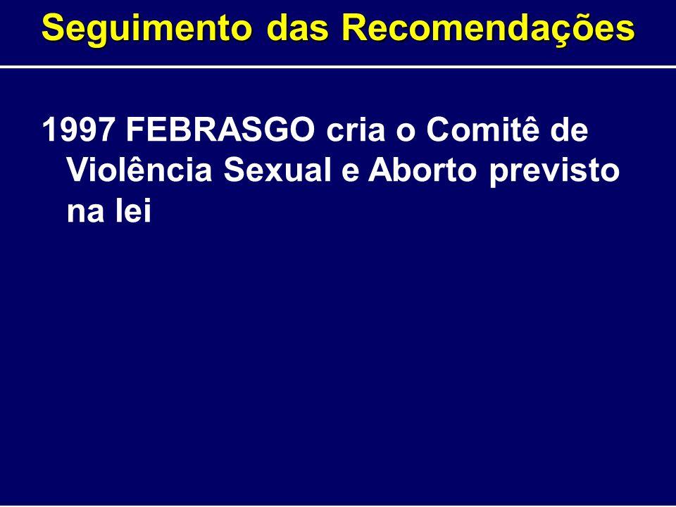 Seguimento das Recomendações 1997 FEBRASGO cria o Comitê de Violência Sexual e Aborto previsto na lei