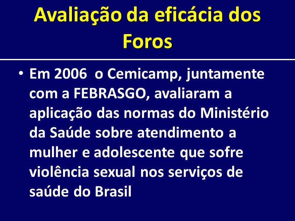 Avaliação da eficácia dos Foros Em 2006 o Cemicamp, juntamente com a FEBRASGO, avaliaram a aplicação das normas do Ministério da Saúde sobre atendimen