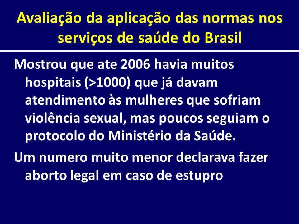 Avaliação da aplicação das normas nos serviços de saúde do Brasil Mostrou que ate 2006 havia muitos hospitais (>1000) que já davam atendimento às mulh