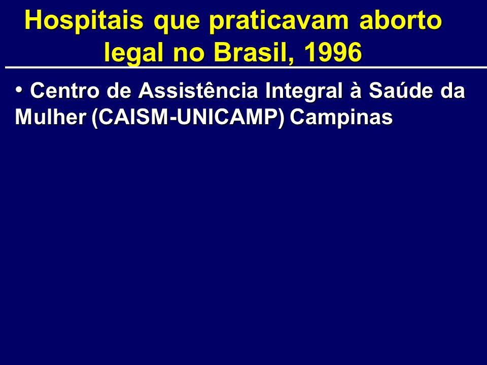 As unidades do setor público não provêem serviços de aborto como estabelece a lei Os medicamentos para aborto médico não estão disponíveis Module 6 Barreiras no sistema de saúde