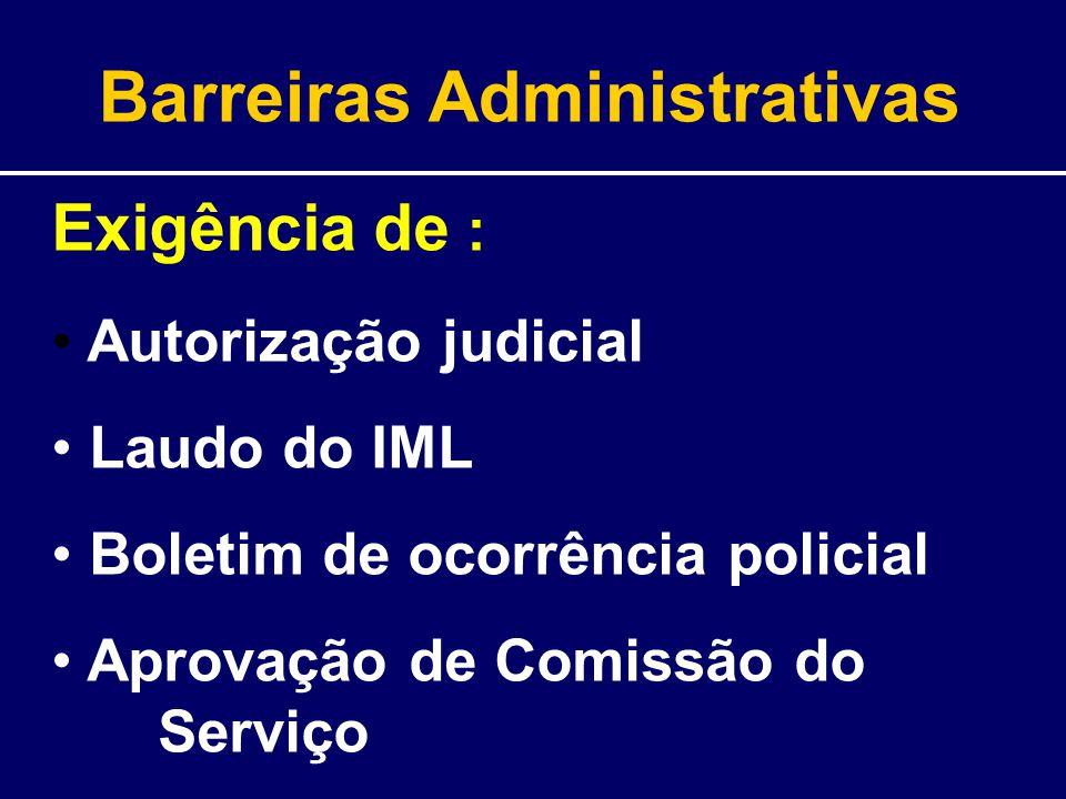 Exigência de : Autorização judicial Laudo do IML Boletim de ocorrência policial Aprovação de Comissão do Serviço Barreiras Administrativas