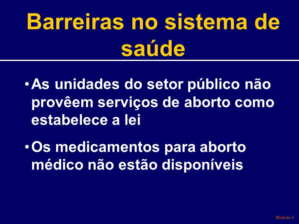 As unidades do setor público não provêem serviços de aborto como estabelece a lei Os medicamentos para aborto médico não estão disponíveis Module 6 Ba