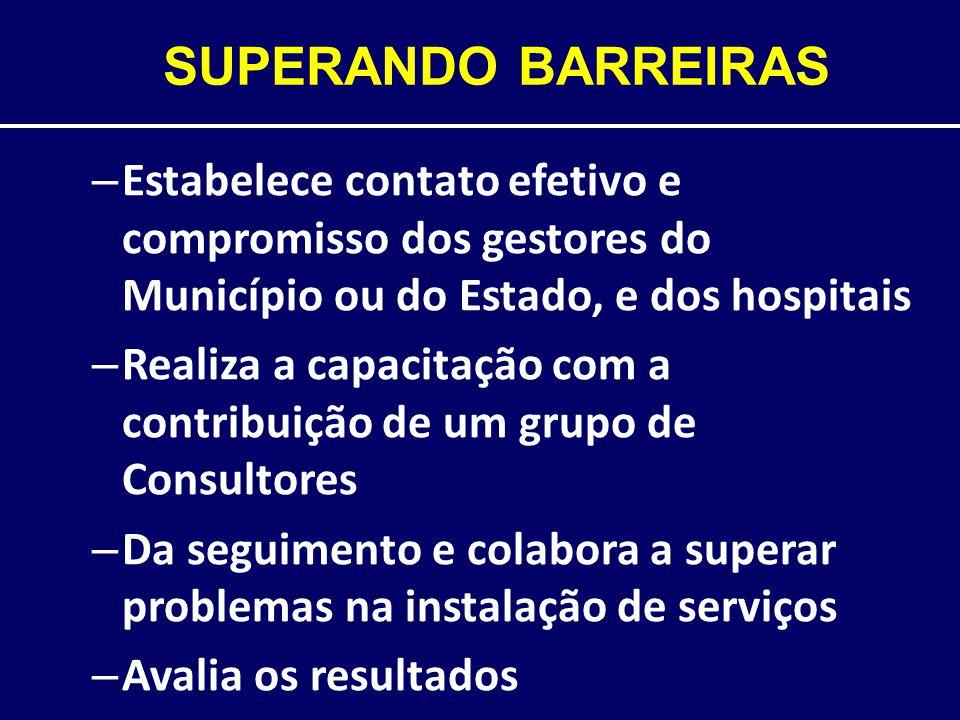 SUPERANDO BARREIRAS – Estabelece contato efetivo e compromisso dos gestores do Município ou do Estado, e dos hospitais – Realiza a capacitação com a c