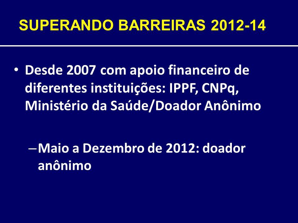 SUPERANDO BARREIRAS 2012-14 Desde 2007 com apoio financeiro de diferentes instituições: IPPF, CNPq, Ministério da Saúde/Doador Anônimo – Maio a Dezemb