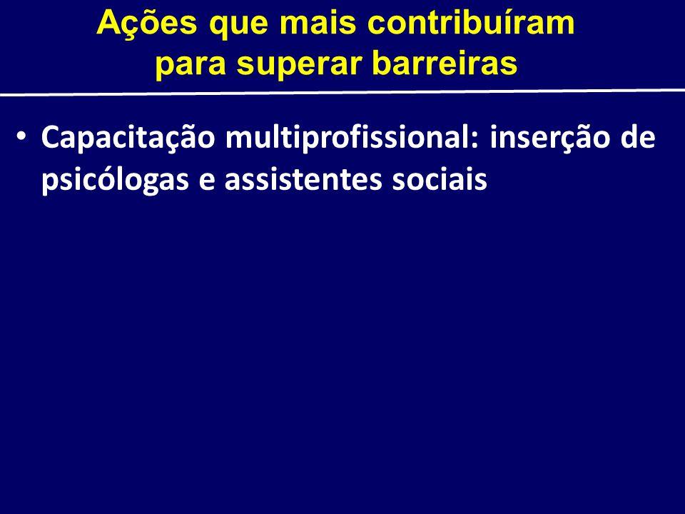 Ações que mais contribuíram para superar barreiras Capacitação multiprofissional: inserção de psicólogas e assistentes sociais
