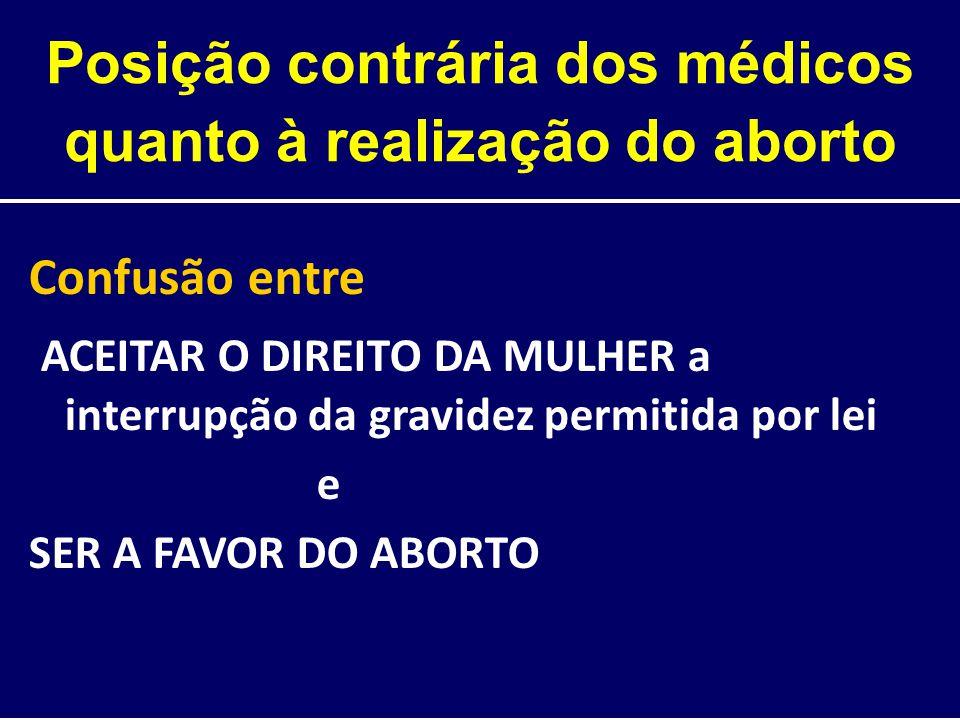 Posição contrária dos médicos quanto à realização do aborto Confusão entre ACEITAR O DIREITO DA MULHER a interrupção da gravidez permitida por lei e S