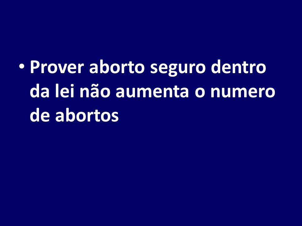 Prover aborto seguro dentro da lei não aumenta o numero de abortos