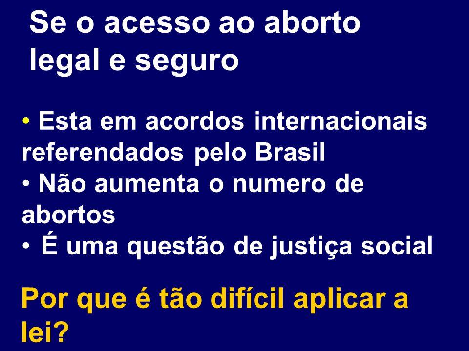 Se o acesso ao aborto legal e seguro Esta em acordos internacionais referendados pelo Brasil Não aumenta o numero de abortos É uma questão de justiça