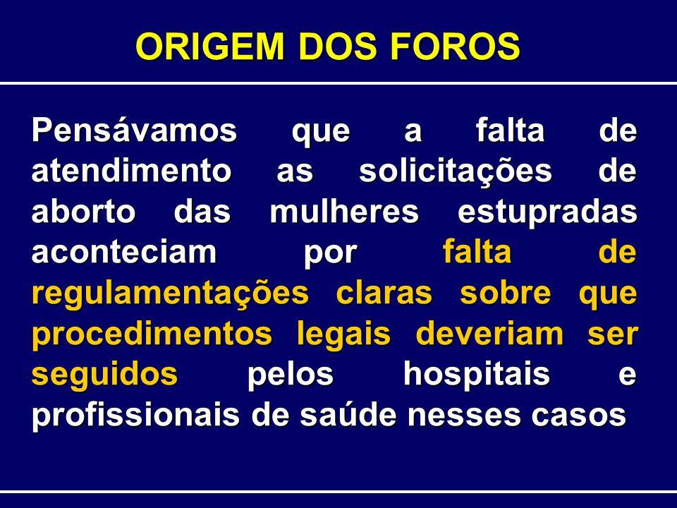 Ações que NAO contribuíram para superar barreiras Posição contrária dos médicos quanto à realização do aborto Falta de interesse dos médicos em participarem da capacitação