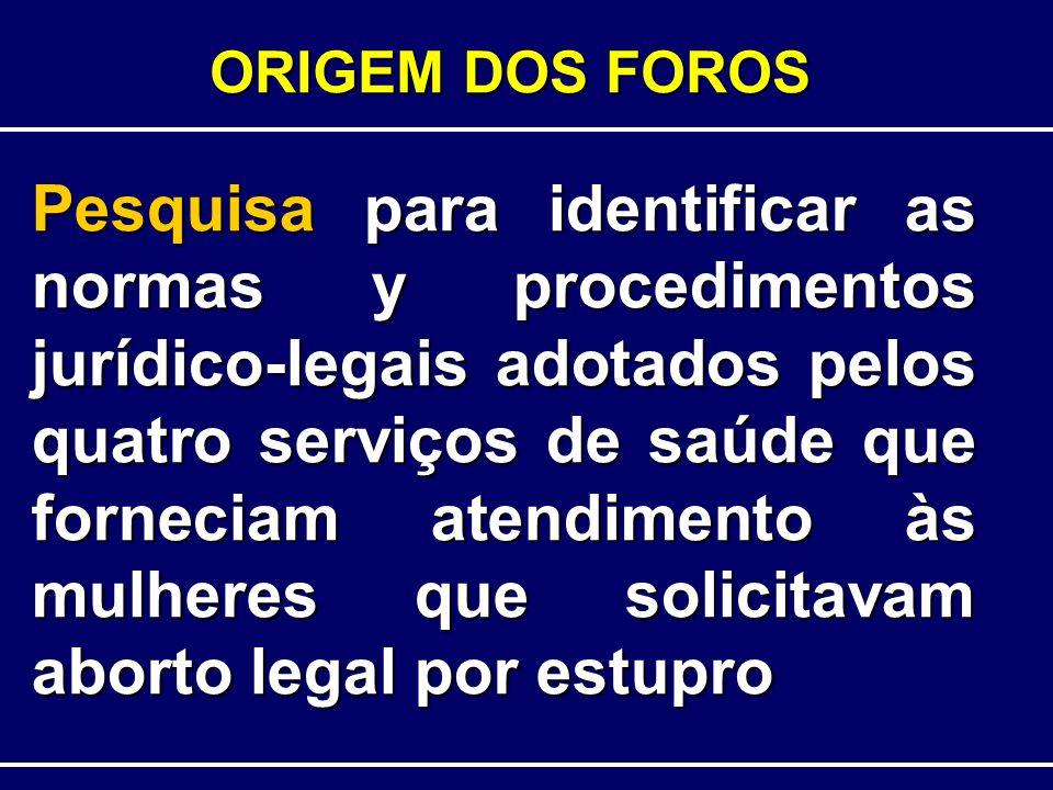 ORIGEM DOS FOROS Pesquisa para identificar as normas y procedimentos jurídico-legais adotados pelos quatro serviços de saúde que forneciam atendimento