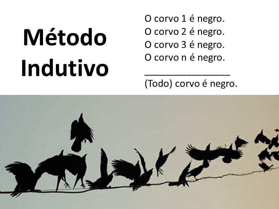 Método Indutivo O corvo 1 é negro.O corvo 2 é negro.