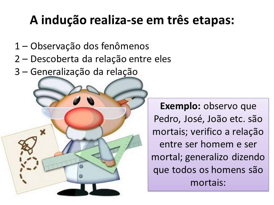 A indução realiza-se em três etapas: 1 – Observação dos fenômenos 2 – Descoberta da relação entre eles 3 – Generalização da relação Exemplo: observo que Pedro, José, João etc.