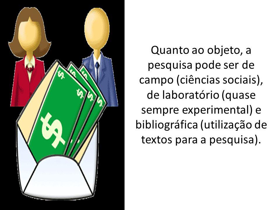 Quanto ao objeto, a pesquisa pode ser de campo (ciências sociais), de laboratório (quase sempre experimental) e bibliográfica (utilização de textos para a pesquisa).