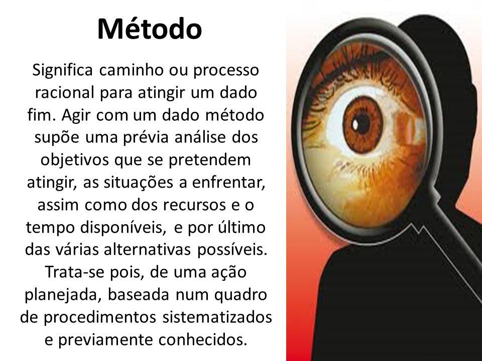 Método Significa caminho ou processo racional para atingir um dado fim.