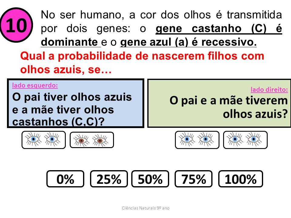 Ciências Naturais 9º ano No ser humano, a cor dos olhos é transmitida por dois genes: o gene castanho (C) é dominante e o gene azul (a) é recessivo. 1