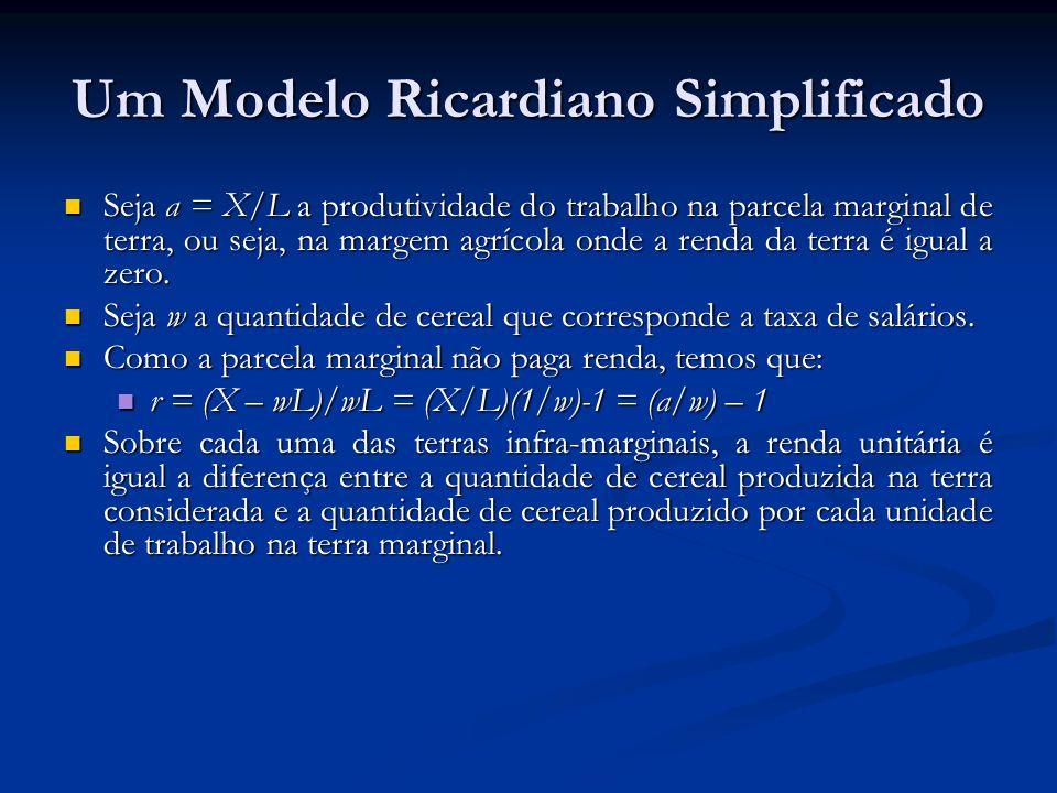 Um Modelo Ricardiano Simplificado Seja a = X/L a produtividade do trabalho na parcela marginal de terra, ou seja, na margem agrícola onde a renda da t