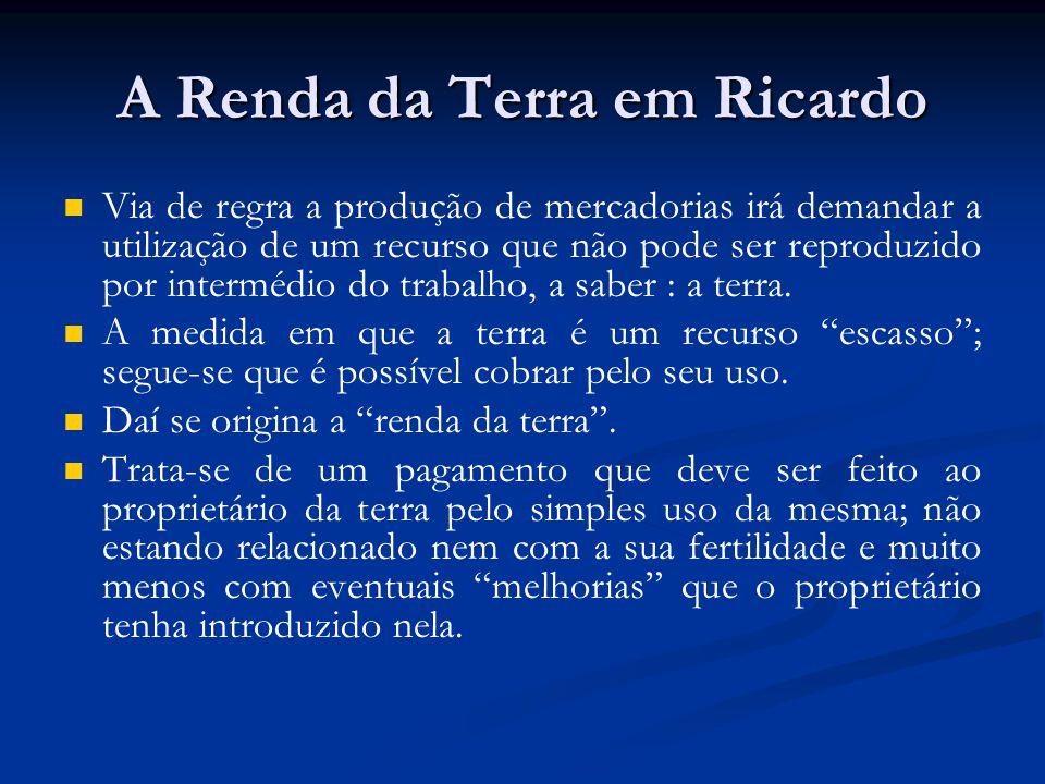 A Renda da Terra em Ricardo Via de regra a produção de mercadorias irá demandar a utilização de um recurso que não pode ser reproduzido por intermédio