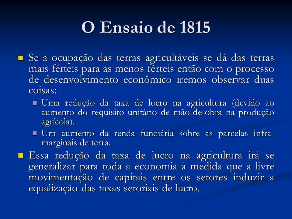 O Ensaio de 1815 Se a ocupação das terras agricultáveis se dá das terras mais férteis para as menos férteis então com o processo de desenvolvimento ec