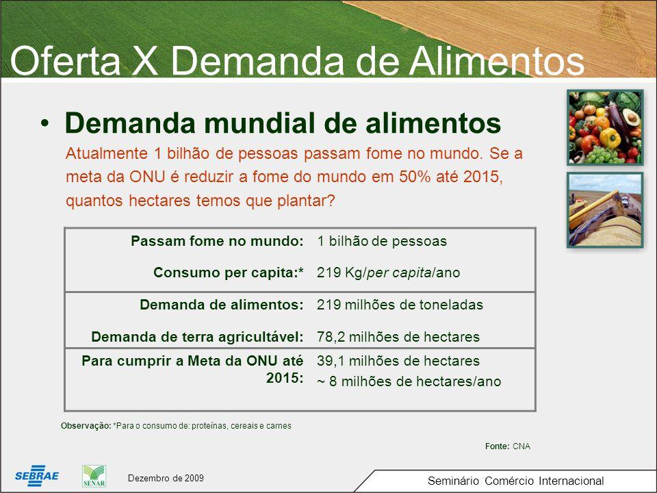 Potencial agrícola do Piauí Piauí: cajucultura - 500 mil ha Seminário Comércio Internacional 2º maior produtor de castanha de caju e o maior produtor de cajuína.