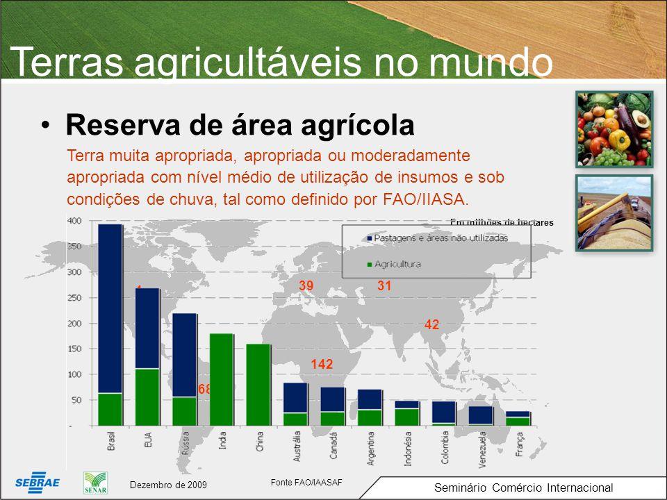 Reserva de área agrícola 268 42 3139 4 142 Em milhões de hectares Terras agricultáveis no mundo Terra muita apropriada, apropriada ou moderadamente apropriada com nível médio de utilização de insumos e sob condições de chuva, tal como definido por FAO/IIASA.
