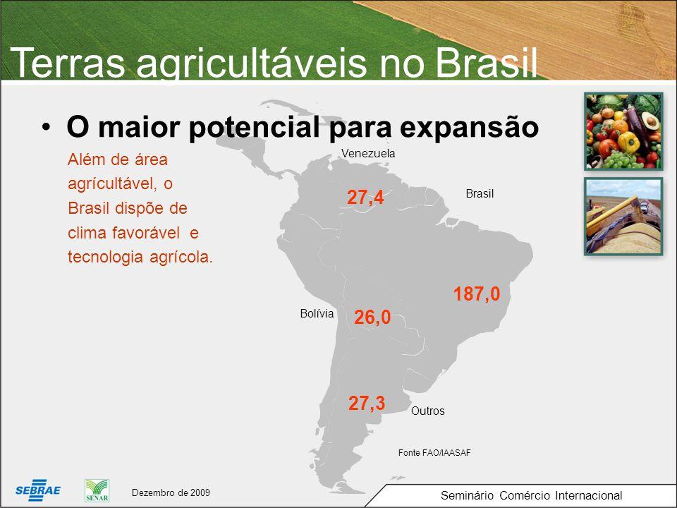 0 200 20 40 60 80 100 120 140 160 180 1970/10731974/19771978/19811982/19851986/19891990/19931994/19971998/20012002/20052006/2009 Área plantada (milhões ha)Produção (milhões ton)População (milhões hab) População x produção Evolução da produção de grãos no Brasil Seminário Comércio Internacional Dezembro de 2009