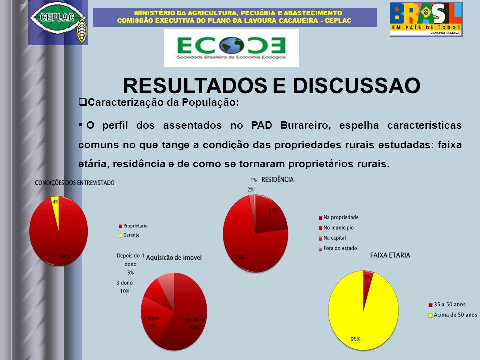 Caracterização da População: O perfil dos assentados no PAD Burareiro, espelha características comuns no que tange a condição das propriedades rurais estudadas: faixa etária, residência e de como se tornaram proprietários rurais.
