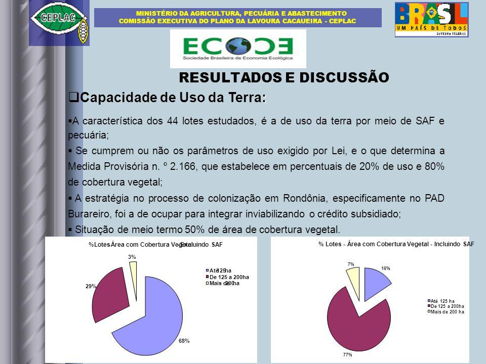 % Lotes - Área com Cobertura Vegetal - Incluindo SAF 16% 77% 7% Até 125 ha De 125 a 200ha Mais de 200 ha RESULTADOS E DISCUSSÃO : Capacidade de Uso da