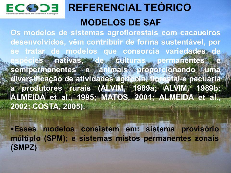 Os modelos de sistemas agroflorestais com cacaueiros desenvolvidos, vêm contribuir de forma sustentável, por se tratar de modelos que consorcia variedades de espécies nativas, de culturas permanentes e semipermanentes e animais proporcionando uma diversificação de atividades agrícola, florestal e pecuária a produtores rurais (ALVIM, 1989a; ALVIM, 1989b; ALMEIDA et al., 1995; MATOS, 2001; ALMEIDA et al., 2002; COSTA, 2005).