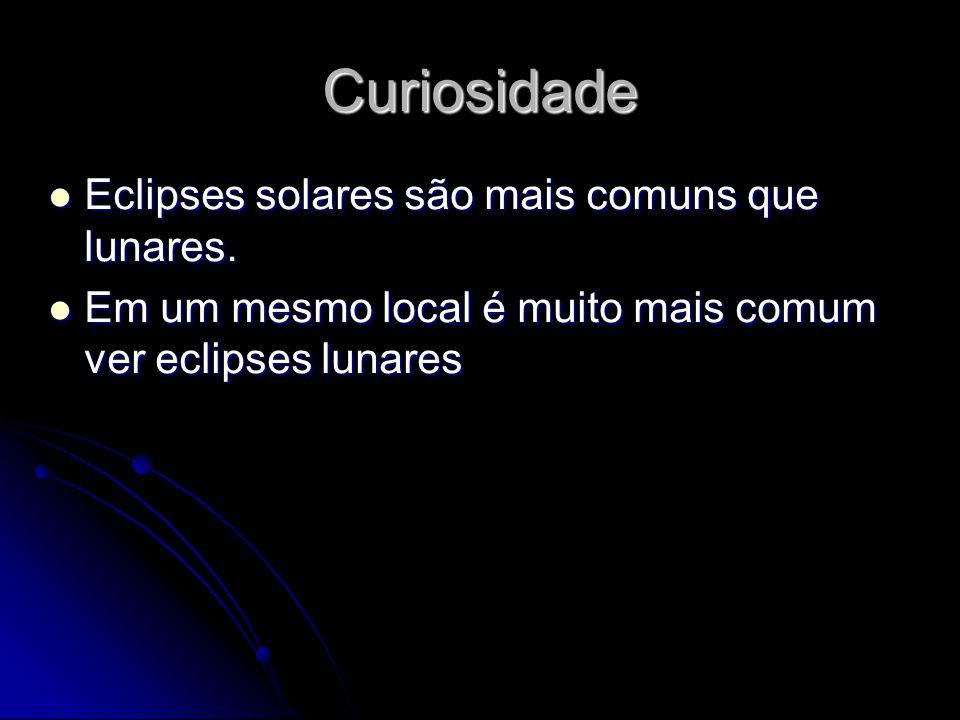 Curiosidade Eclipses solares são mais comuns que lunares.